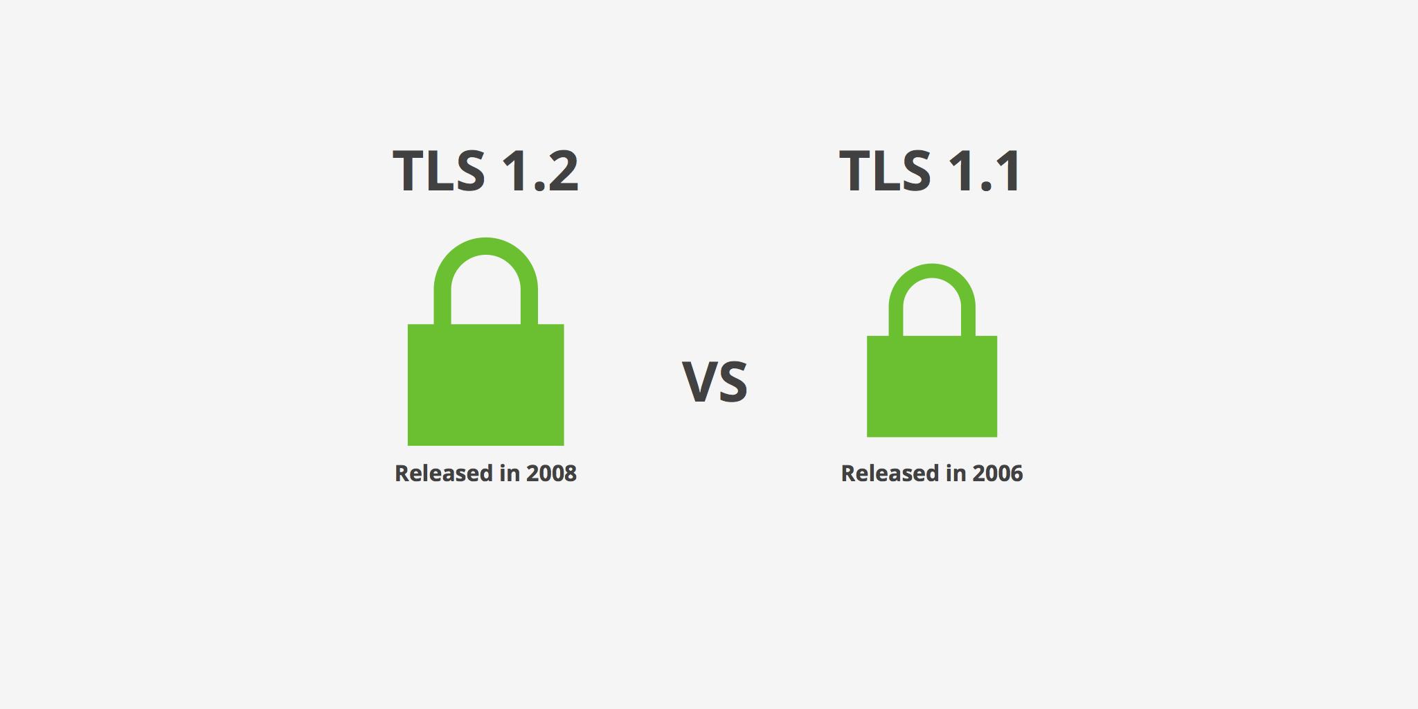从2020年开始,Firefox,Google,Microsoft和Apple浏览器将不再支持TLS 1.1及更低版本的加密协议